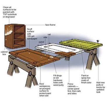 0708-table-illustration